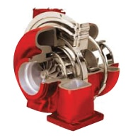 high quality turbochargers